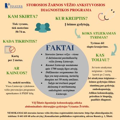 STOROSIOS ŽARNOS VĖŽIO ankstyvosios diagnostikos